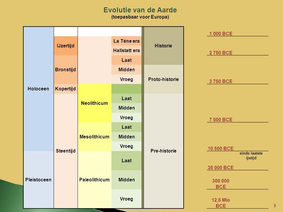 Holoceen Historie 1 000 BCE IJzertijd La Téne era Hallstatt era 2 750 BCE Laat BronstijdMidden Proto-historie Vroeg 3 750 BCE Kopertijd Neolithicum St