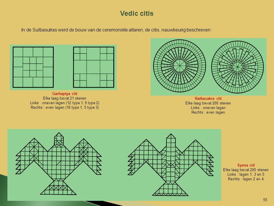 Vedic citis Syena citi Elke laag bevat 200 stenen Links : lagen 1, 3 en 5 Rechts : lagen 2 en 4 Rathacakra citi Elke laag bevat 200 stenen Links : one