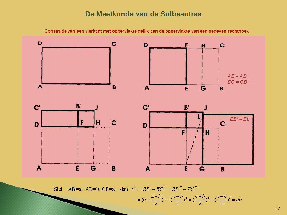 De Meetkunde van de Sulbasutras Construtie van een vierkant met oppervlakte gelijk aan de oppervlakte van een gegeven rechthoek EB' = EL AE = AD EG =