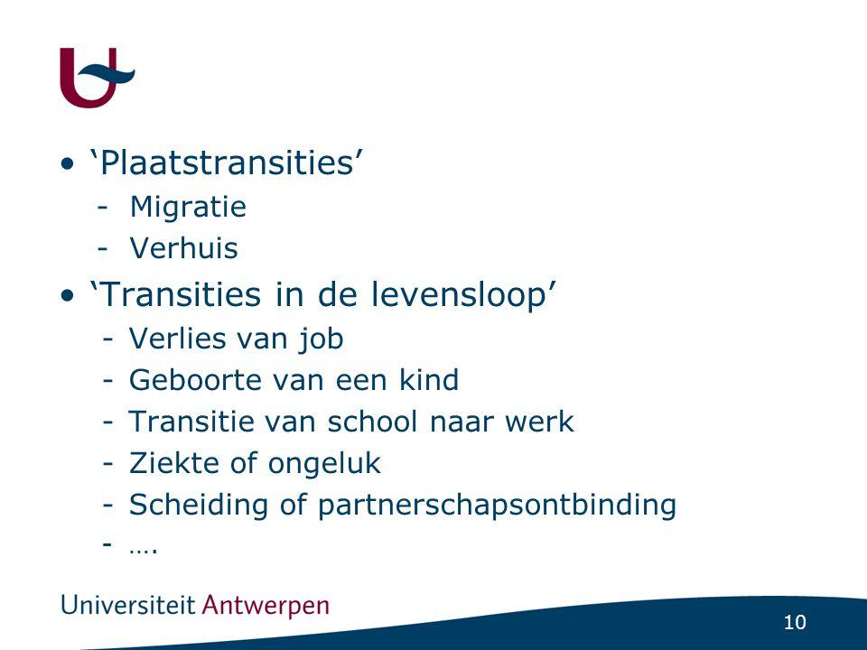10 'Plaatstransities' - Migratie - Verhuis 'Transities in de levensloop' -Verlies van job -Geboorte van een kind -Transitie van school naar werk -Ziekte of ongeluk -Scheiding of partnerschapsontbinding -….
