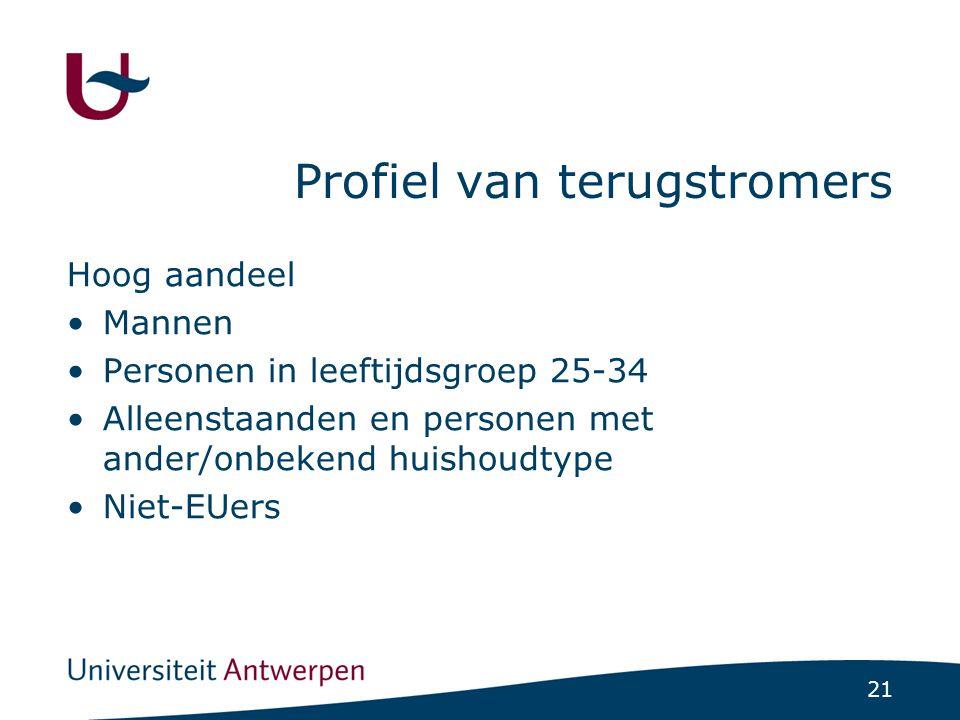 21 Profiel van terugstromers Hoog aandeel Mannen Personen in leeftijdsgroep 25-34 Alleenstaanden en personen met ander/onbekend huishoudtype Niet-EUers