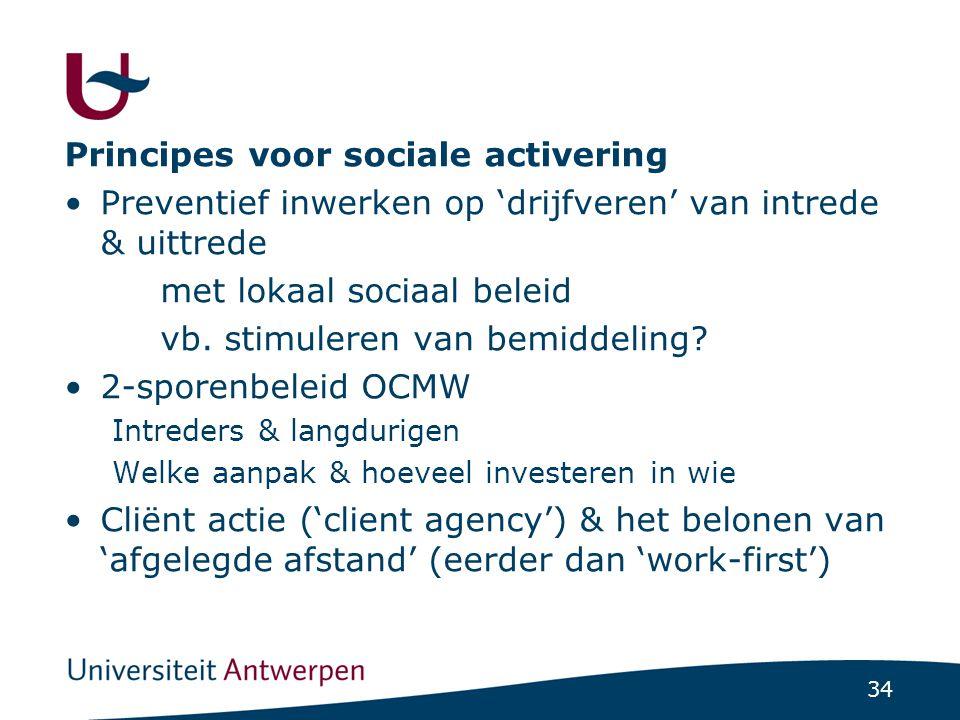 34 Principes voor sociale activering Preventief inwerken op 'drijfveren' van intrede & uittrede met lokaal sociaal beleid vb.