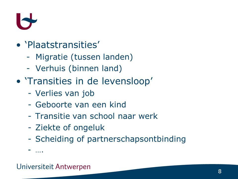 8 'Plaatstransities' - Migratie (tussen landen) - Verhuis (binnen land) 'Transities in de levensloop' -Verlies van job -Geboorte van een kind -Transitie van school naar werk -Ziekte of ongeluk -Scheiding of partnerschapsontbinding -….