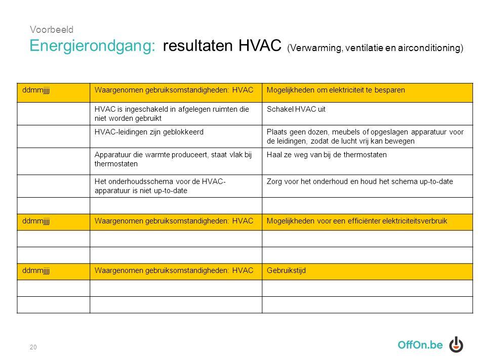 Stap 4: plan besparingsacties 21 CategorieënWatWieWanneer Verlichting Verbruik door apparatuur HVAC Andere Bepaal de prioriteiten, beschrijf acties, wijs taken toe en kom tot een akkoord over de timing