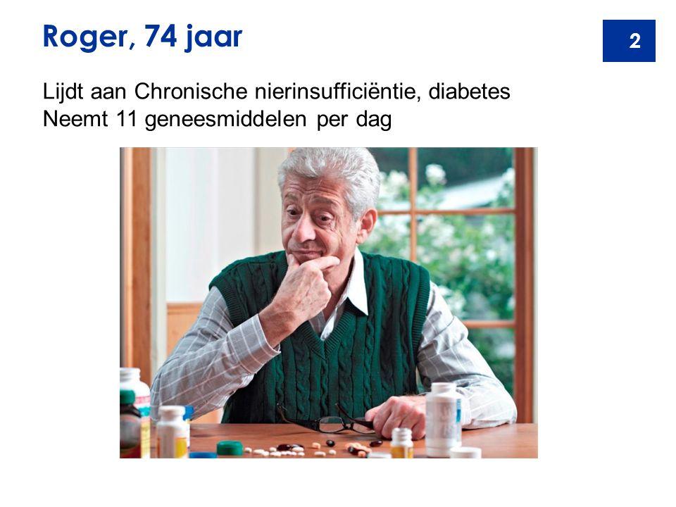 2 Roger, 74 jaar Lijdt aan Chronische nierinsufficiëntie, diabetes Neemt 11 geneesmiddelen per dag