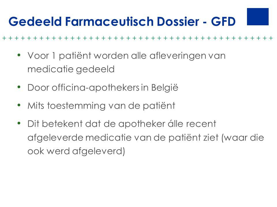Voor 1 patiënt worden alle afleveringen van medicatie gedeeld Door officina-apothekers in België Mits toestemming van de patiënt Dit betekent dat de a