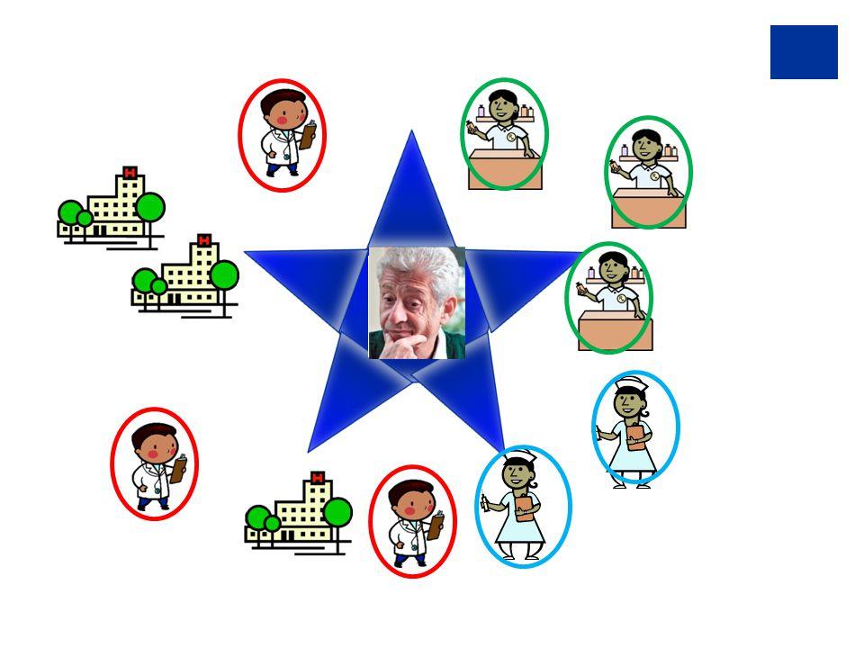 14 voorbeelden  Griep vaccinaties: folders of briefjes die een risico-patiënt aanraden om zich te laten vaccineren  Diabetes en voeding  Rookstop Apothekers beschikken over een ruim aanbod aan informatiemateriaal vb.