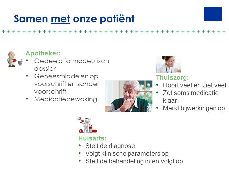 Samen met onze patiënt Apotheker: Gedeeld farmaceutisch dossier Geneesmiddelen op voorschrift en zonder voorschrift Medicatiebewaking Thuiszorg: Hoort