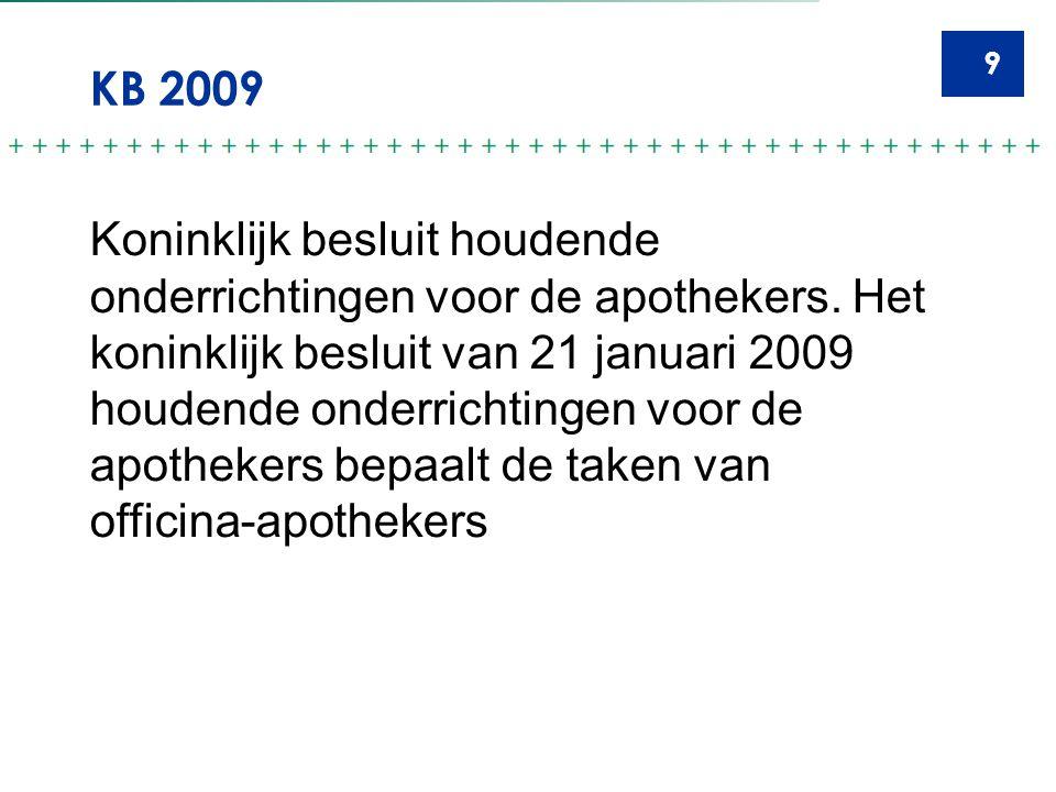 9 KB 2009 Koninklijk besluit houdende onderrichtingen voor de apothekers. Het koninklijk besluit van 21 januari 2009 houdende onderrichtingen voor de