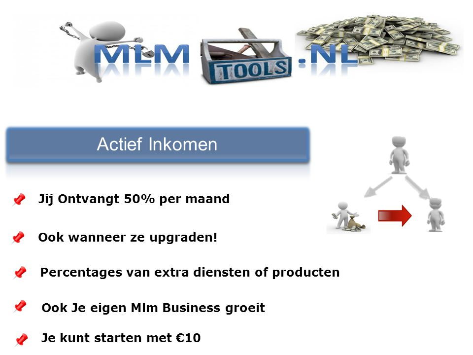 Actief Inkomen Jij Ontvangt 50% per maand Ook wanneer ze upgraden.
