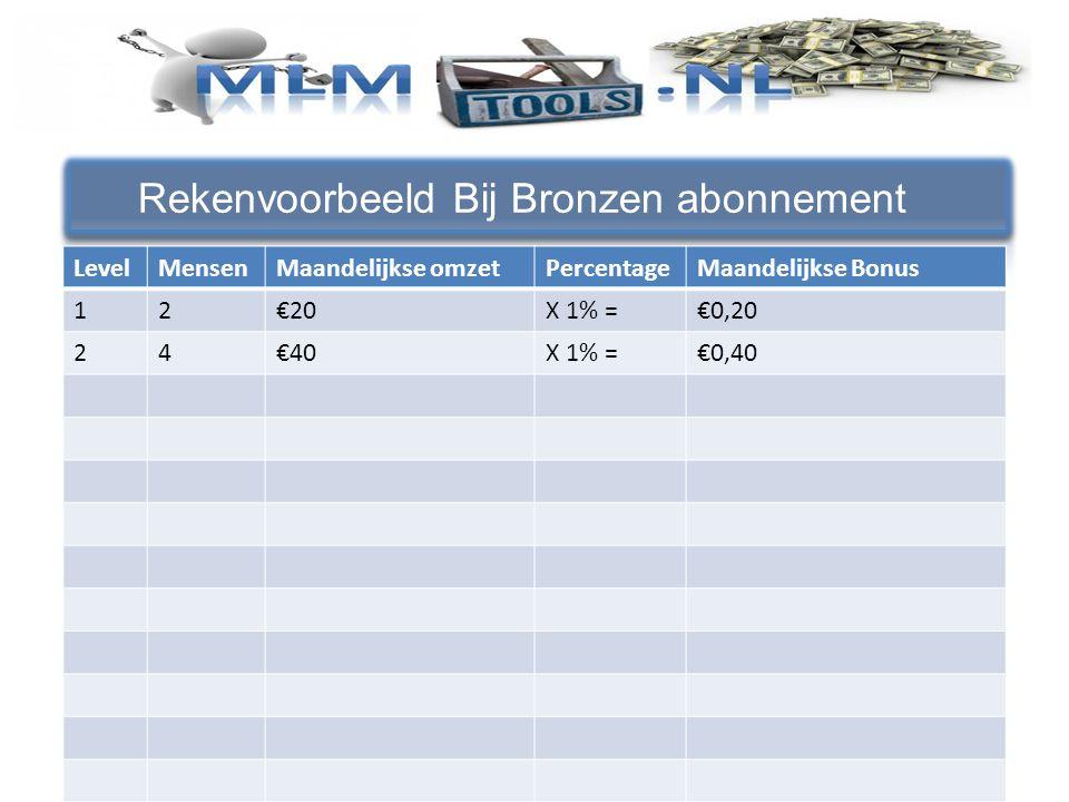 Rekenvoorbeeld Bij Bronzen abonnement LevelMensenMaandelijkse omzetPercentageMaandelijkse Bonus 12€20X 1% =€0,20 24€40X 1% =€0,40