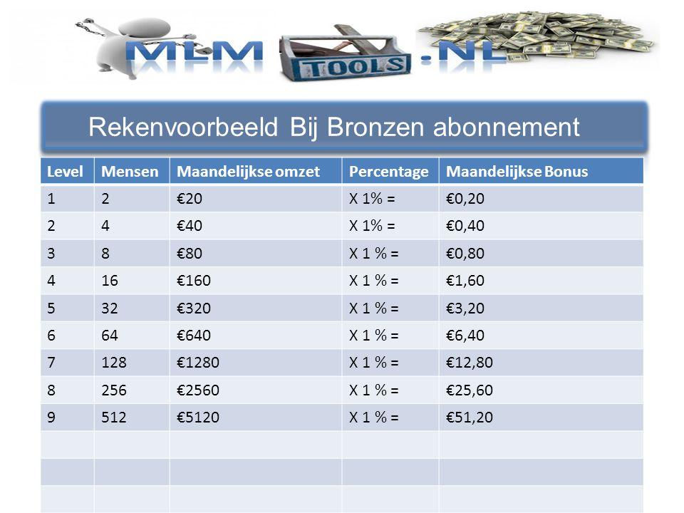 Rekenvoorbeeld Bij Bronzen abonnement LevelMensenMaandelijkse omzetPercentageMaandelijkse Bonus 12€20X 1% =€0,20 24€40X 1% =€0,40 38€80X 1 % =€0,80 416€160X 1 % =€1,60 532€320X 1 % =€3,20 664€640X 1 % =€6,40 7128€1280X 1 % =€12,80 8256€2560X 1 % =€25,60 9512€5120X 1 % =€51,20
