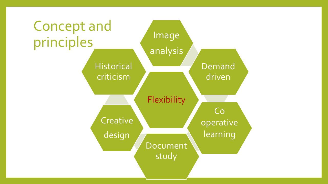 Concept and principles Flexibility Image analysis Demand driven Co operative learning Document study Creative design Historical criticism