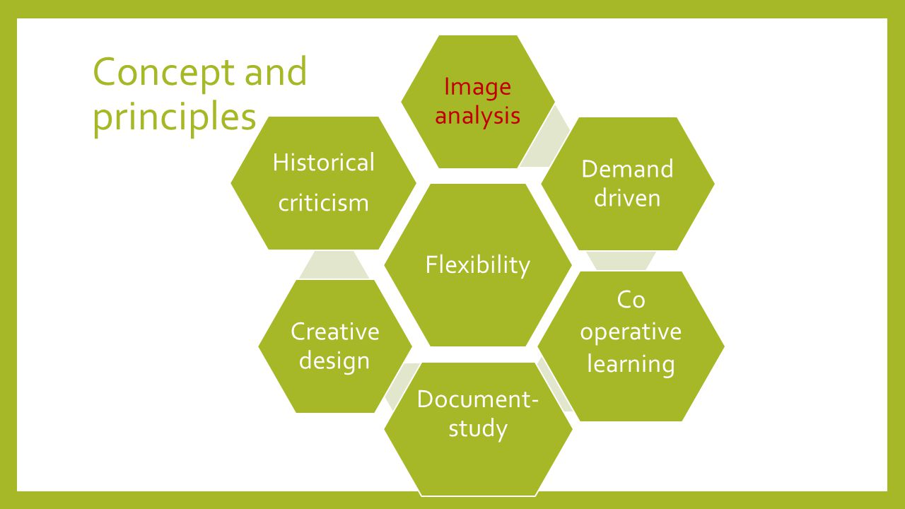 Concept and principles Flexibility Image analysis Demand driven Co operative learning Document- study Creative design Historical criticism