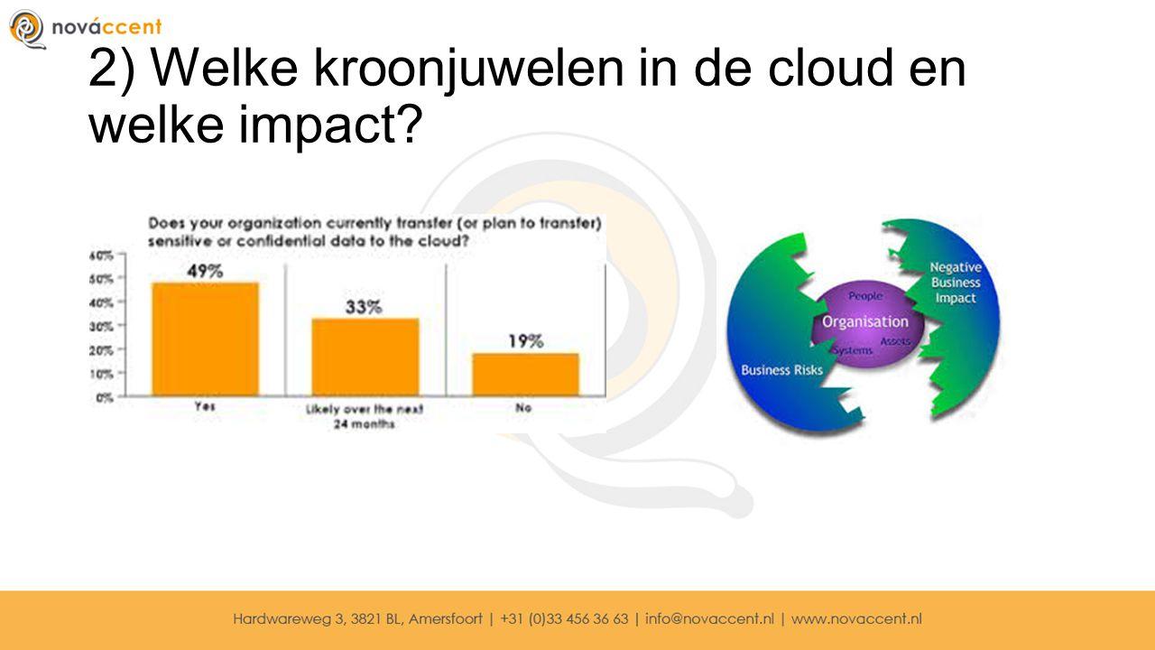 2) Welke kroonjuwelen in de cloud en welke impact?