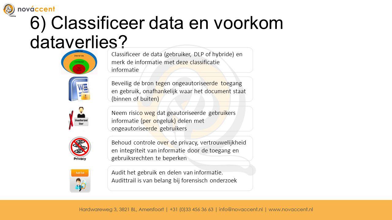 6) Classificeer data en voorkom dataverlies? Beveilig de bron tegen ongeautoriseerde toegang en gebruik, onafhankelijk waar het document staat (binnen