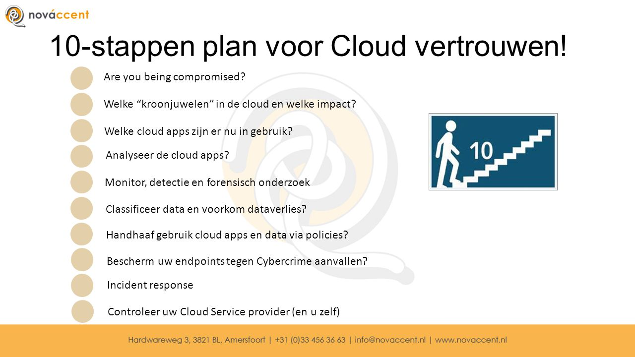 10-stappen plan voor Cloud vertrouwen.Are you being compromised.