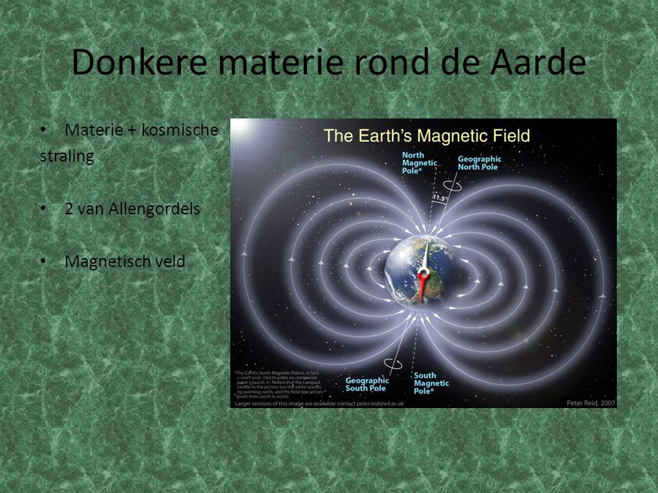 Donkere materie rond de Aarde Materie + kosmische straling 2 van Allengordels Magnetisch veld