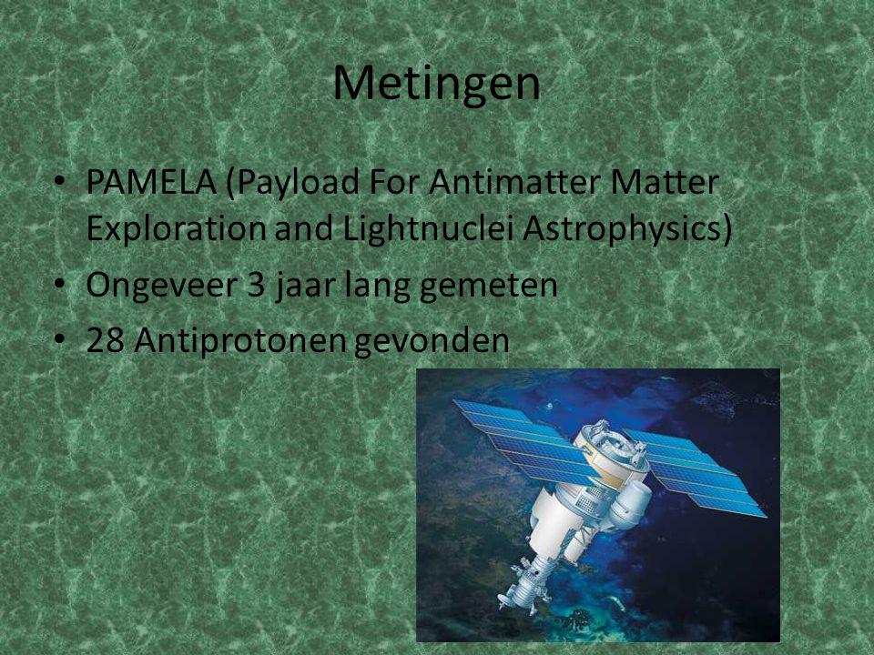 Antideeltjes De lading van een elektron, proton en neutron, en zijn anti-variant.