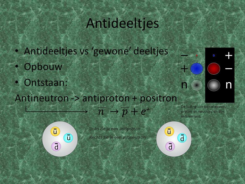 Reacties (anti)deeltjes