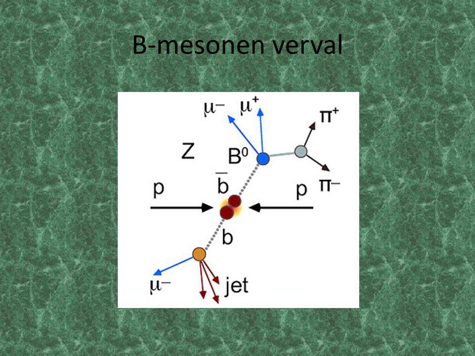 B-mesonen verval