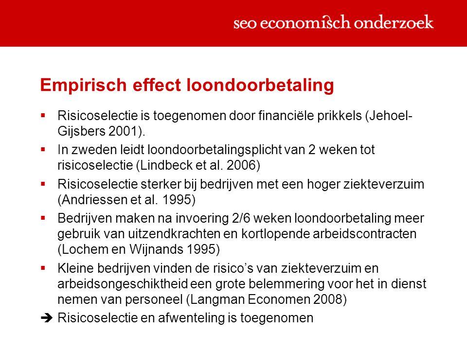 Empirisch effect loondoorbetaling  Risicoselectie is toegenomen door financiële prikkels (Jehoel- Gijsbers 2001).  In zweden leidt loondoorbetalings