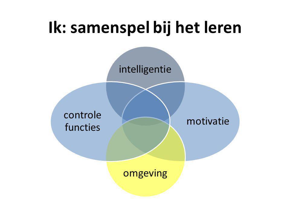 Ik: samenspel bij het leren Intelligentie Meting bandbreedte Verbaal / performaal Controle functies Motivatie Omgeving
