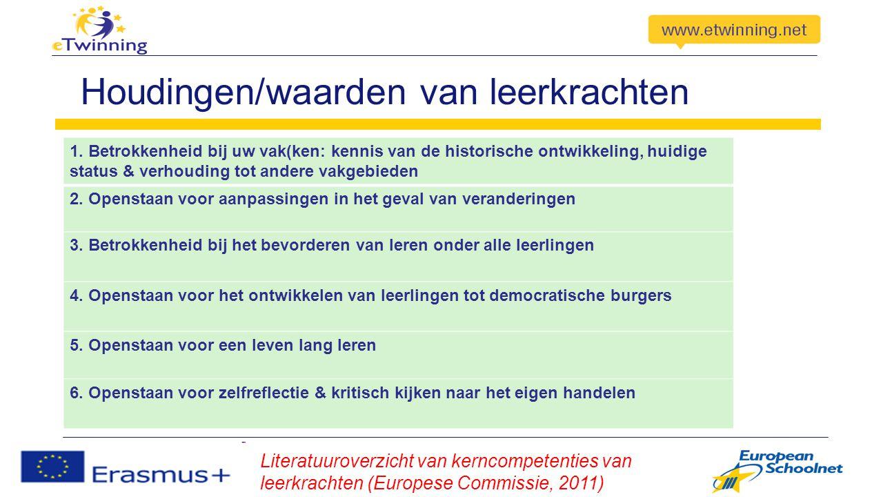 Houdingen/waarden van leerkrachten 1.