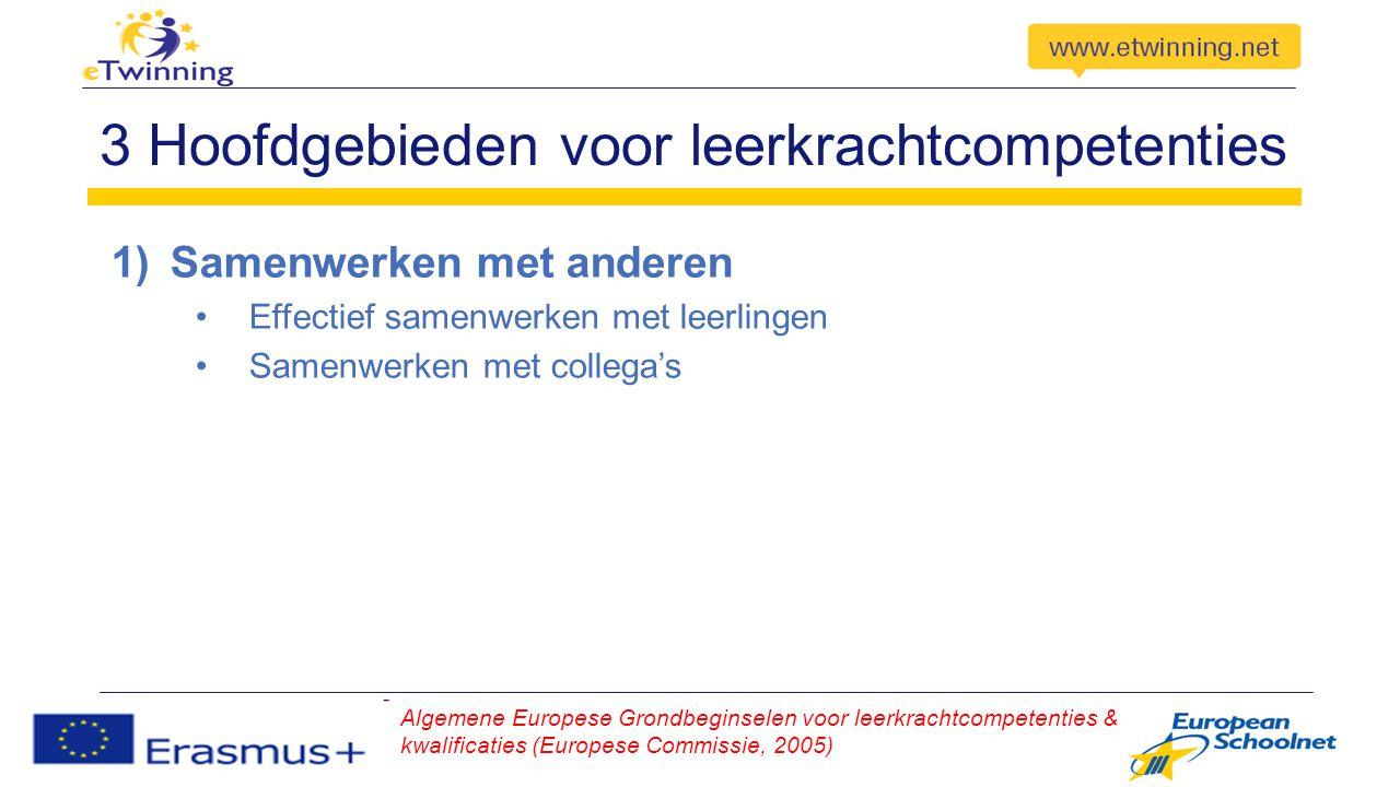 3 Hoofdgebieden voor leerkrachtcompetenties 1)Samenwerken met anderen Effectief samenwerken met leerlingen Samenwerken met collega's Algemene Europese Grondbeginselen voor leerkrachtcompetenties & kwalificaties (Europese Commissie, 2005)