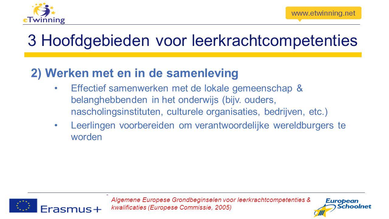3) Werken op basis van kennis, technologie & informatie Goede vakkennis & pedagogische kennis Mogelijkheid om technologie effectief te integreren om onderwijs en lessen te verbeteren Mogelijkheid voor toegang tot, het analyseren en bevestigen van, nadenken over, overdragen van en het effectief voortbouwen op informatie Algemene Europese Grondbeginselen voor leerkrachtcompetenties & kwalificaties (Europese Commissie, 2005) 3 Hoofdgebieden voor leerkrachtcompetenties