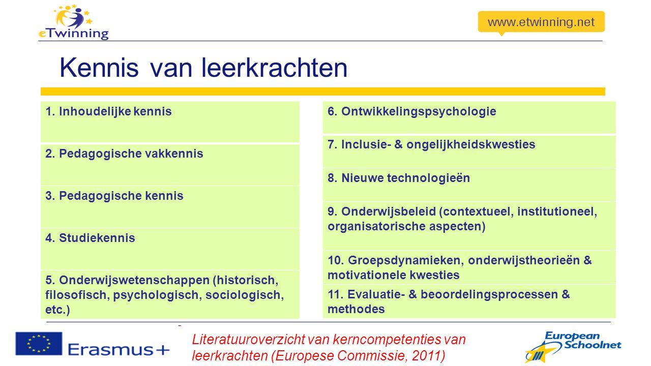 Kennis van leerkrachten Literatuuroverzicht van kerncompetenties van leerkrachten (Europese Commissie, 2011) 1.