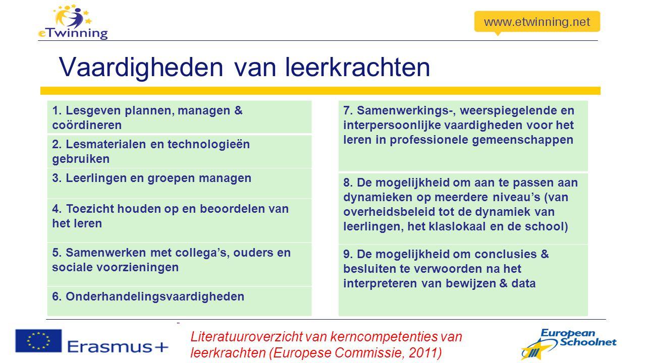 Vaardigheden van leerkrachten 1. Lesgeven plannen, managen & coördineren 2.
