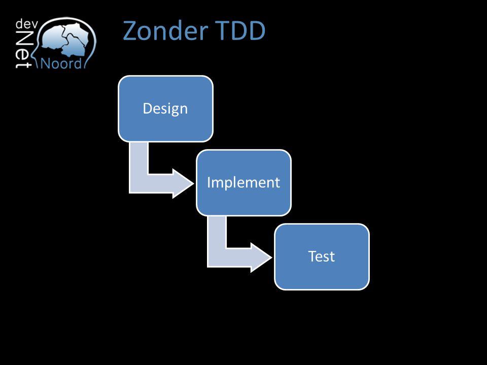 Zonder TDD DesignImplementTest