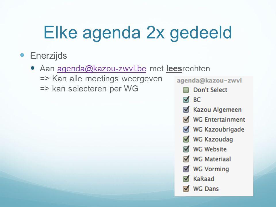 Elke agenda 2x gedeeld Enerzijds Aan agenda@kazou-zwvl.be met leesrechten => Kan alle meetings weergeven => kan selecteren per WGagenda@kazou-zwvl.be