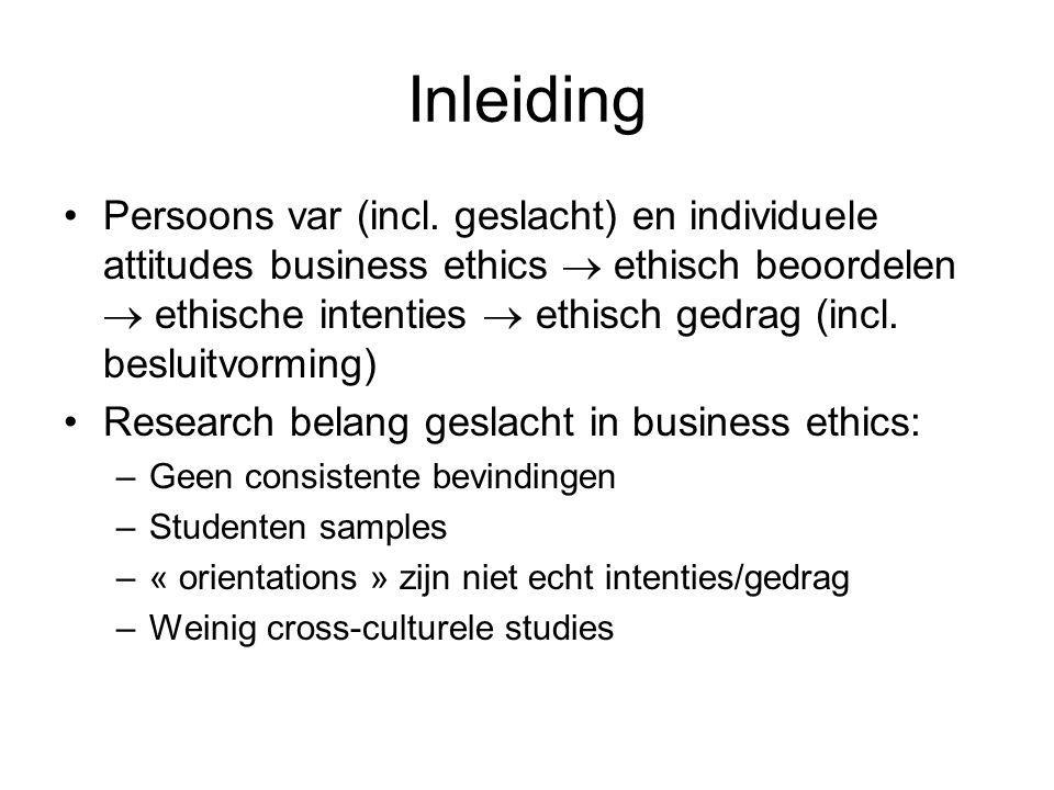 Inleiding Persoons var (incl. geslacht) en individuele attitudes business ethics  ethisch beoordelen  ethische intenties  ethisch gedrag (incl. bes