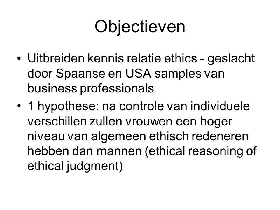 Objectieven Uitbreiden kennis relatie ethics - geslacht door Spaanse en USA samples van business professionals 1 hypothese: na controle van individuele verschillen zullen vrouwen een hoger niveau van algemeen ethisch redeneren hebben dan mannen (ethical reasoning of ethical judgment)