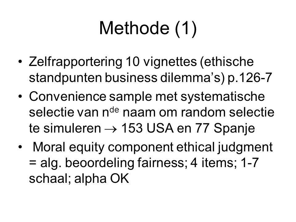Methode (2) Overall ethical judgment; 1 item Ethical intentions; 2 items (eigen en collega's; alpha OK Leeftijd in jaren; business experience in categorieën M, SD, correlaties en MANCOVA als analyses