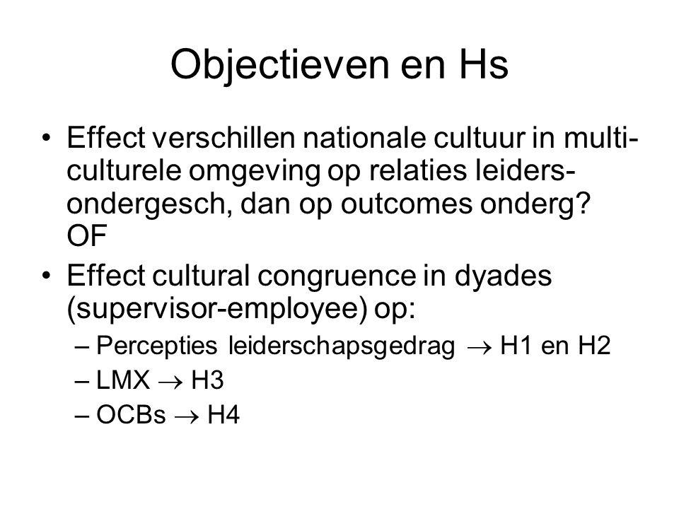 Objectieven en Hs Effect verschillen nationale cultuur in multi- culturele omgeving op relaties leiders- ondergesch, dan op outcomes onderg? OF Effect