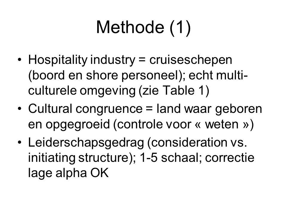 Methode (1) Hospitality industry = cruiseschepen (boord en shore personeel); echt multi- culturele omgeving (zie Table 1) Cultural congruence = land waar geboren en opgegroeid (controle voor « weten ») Leiderschapsgedrag (consideration vs.
