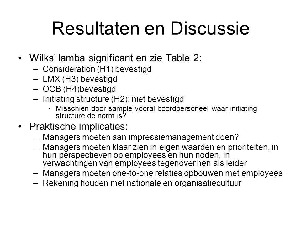 Resultaten en Discussie Wilks' lamba significant en zie Table 2: –Consideration (H1) bevestigd –LMX (H3) bevestigd –OCB (H4)bevestigd –Initiating stru