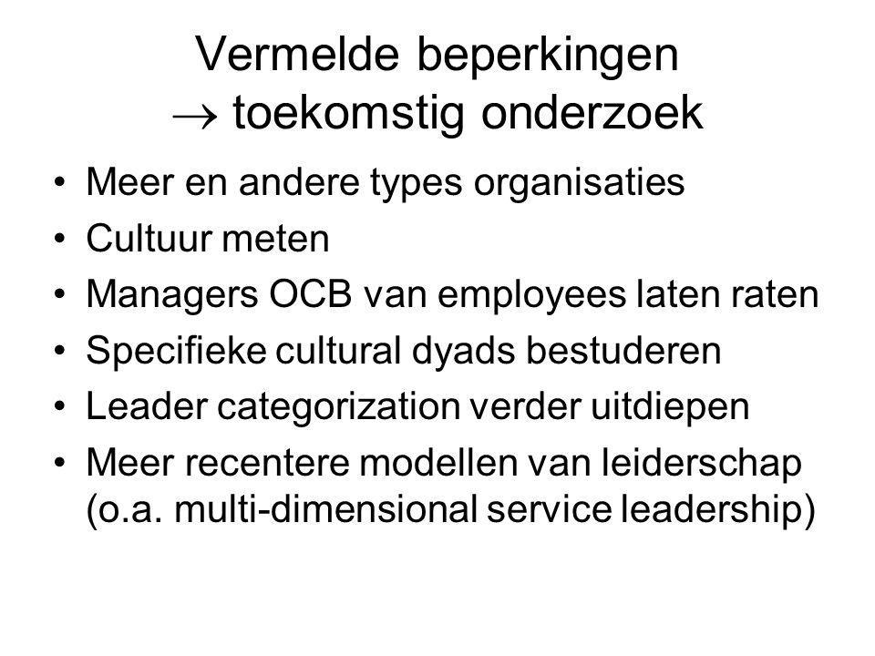 Vermelde beperkingen  toekomstig onderzoek Meer en andere types organisaties Cultuur meten Managers OCB van employees laten raten Specifieke cultural dyads bestuderen Leader categorization verder uitdiepen Meer recentere modellen van leiderschap (o.a.