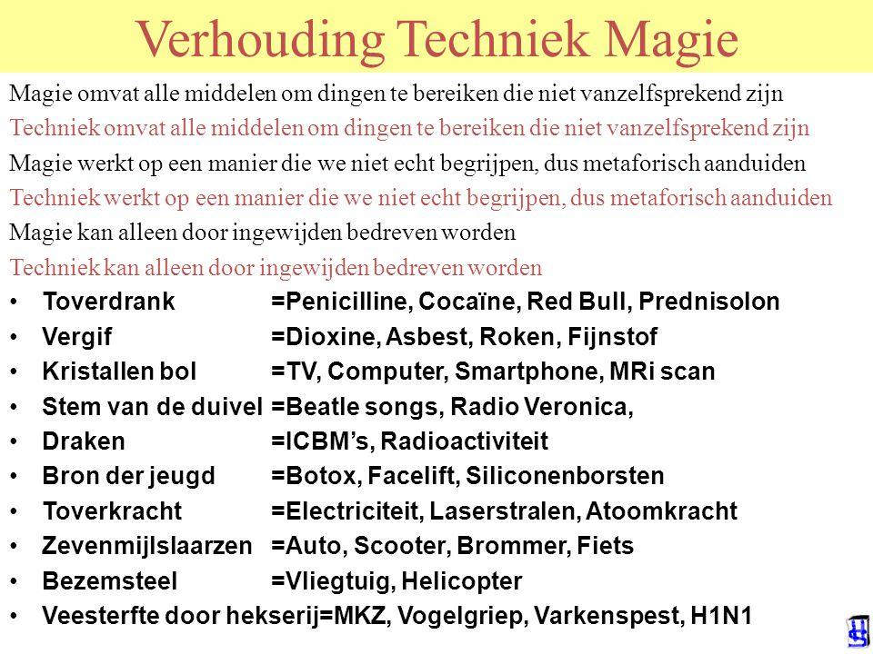 Verhouding Techniek Magie Magie omvat alle middelen om dingen te bereiken die niet vanzelfsprekend zijn Techniek omvat alle middelen om dingen te bereiken die niet vanzelfsprekend zijn Magie werkt op een manier die we niet echt begrijpen, dus metaforisch aanduiden Techniek werkt op een manier die we niet echt begrijpen, dus metaforisch aanduiden Magie kan alleen door ingewijden bedreven worden Techniek kan alleen door ingewijden bedreven worden Toverdrank=Penicilline, Cocaïne, Red Bull, Prednisolon Vergif=Dioxine, Asbest, Roken, Fijnstof Kristallen bol=TV, Computer, Smartphone, MRi scan Stem van de duivel=Beatle songs, Radio Veronica, Draken=ICBM's, Radioactiviteit Bron der jeugd=Botox, Facelift, Siliconenborsten Toverkracht=Electriciteit, Laserstralen, Atoomkracht Zevenmijlslaarzen=Auto, Scooter, Brommer, Fiets Bezemsteel=Vliegtuig, Helicopter Veesterfte door hekserij=MKZ, Vogelgriep, Varkenspest, H1N1