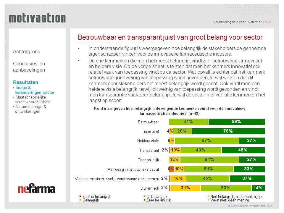 Veranderingen in kaart, Nefarma / / P.13 © Motivaction International B.V. Betrouwbaar en transparant juist van groot belang voor sector In onderstaand
