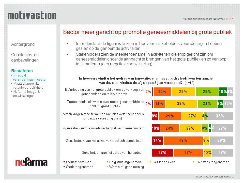 Veranderingen in kaart, Nefarma / / P.17 © Motivaction International B.V. Sector meer gericht op promotie geneesmiddelen bij grote publiek In ondersta