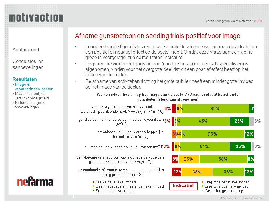 Veranderingen in kaart, Nefarma / / P.19 © Motivaction International B.V. Afname gunstbetoon en seeding trials positief voor imago In onderstaande fig