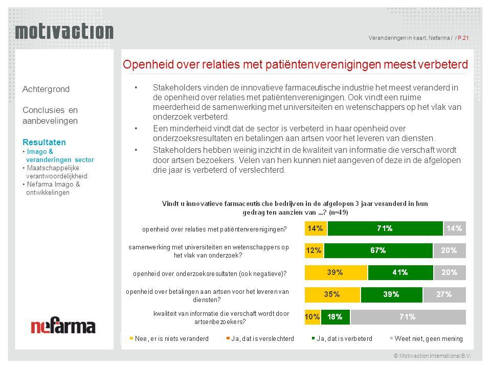 Veranderingen in kaart, Nefarma / / P.21 © Motivaction International B.V. Openheid over relaties met patiëntenverenigingen meest verbeterd Stakeholder