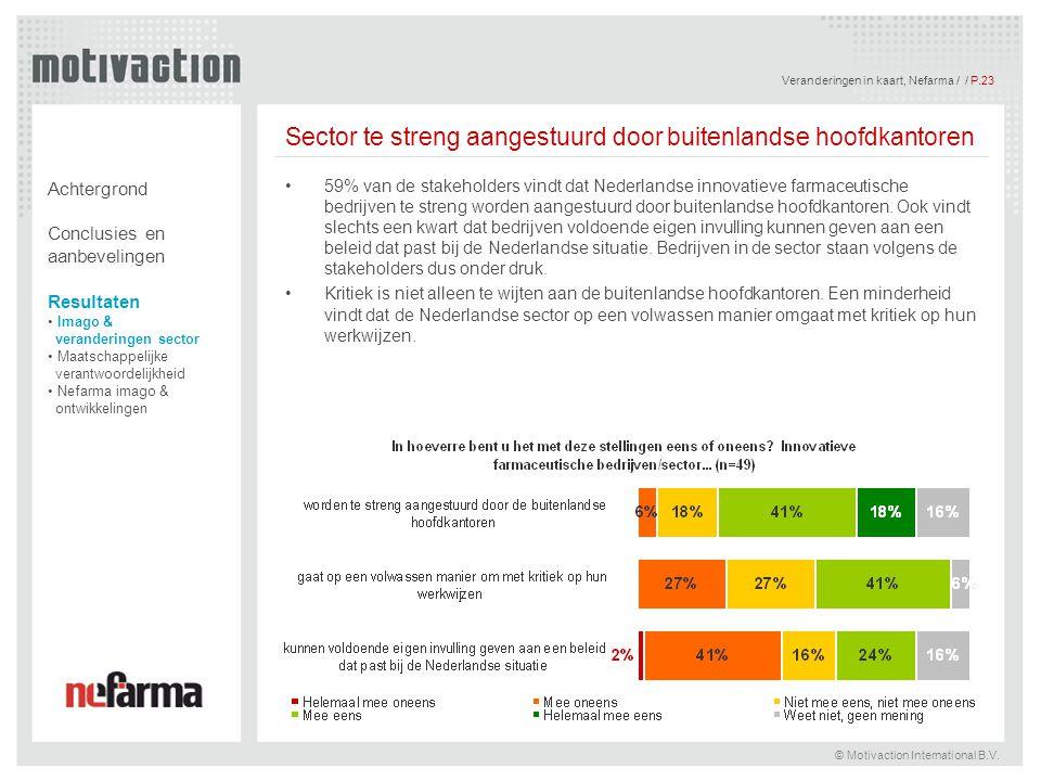 Veranderingen in kaart, Nefarma / / P.23 © Motivaction International B.V. Sector te streng aangestuurd door buitenlandse hoofdkantoren 59% van de stak