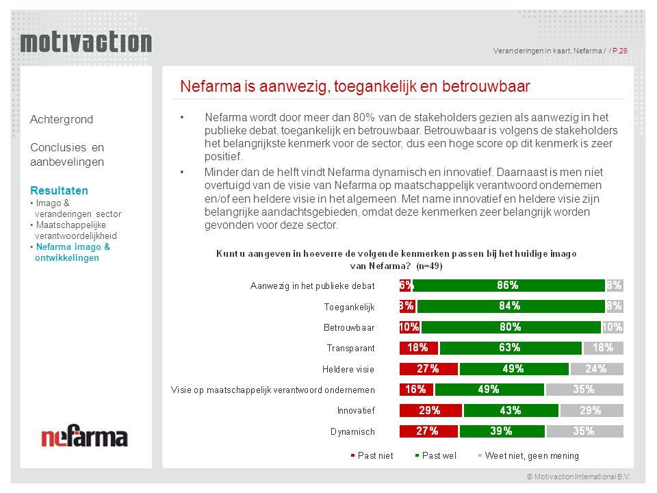 Veranderingen in kaart, Nefarma / / P.26 © Motivaction International B.V. Nefarma is aanwezig, toegankelijk en betrouwbaar Nefarma wordt door meer dan