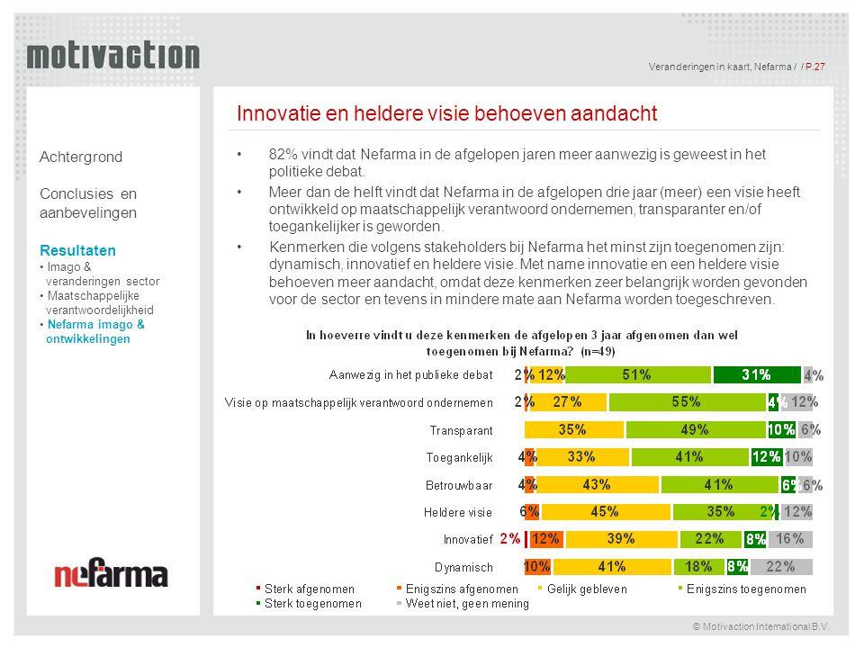 Veranderingen in kaart, Nefarma / / P.27 © Motivaction International B.V. Innovatie en heldere visie behoeven aandacht 82% vindt dat Nefarma in de afg