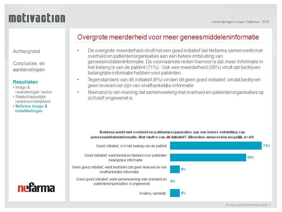 Veranderingen in kaart, Nefarma / / P.31 © Motivaction International B.V. Overgrote meerderheid voor meer geneesmiddeleninformatie De overgrote meerde
